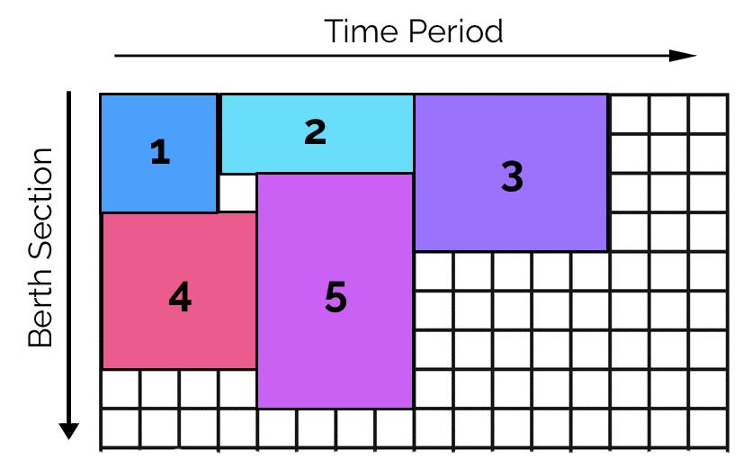 berth-grid-2-pq-label