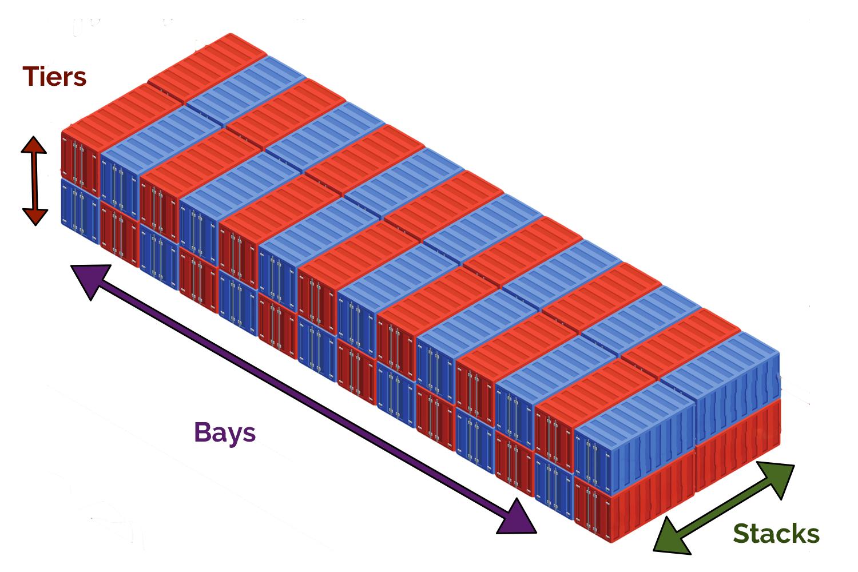 Yard storage